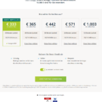 Vierter Schritt Antragstellung auxmoney Kredit von Privat