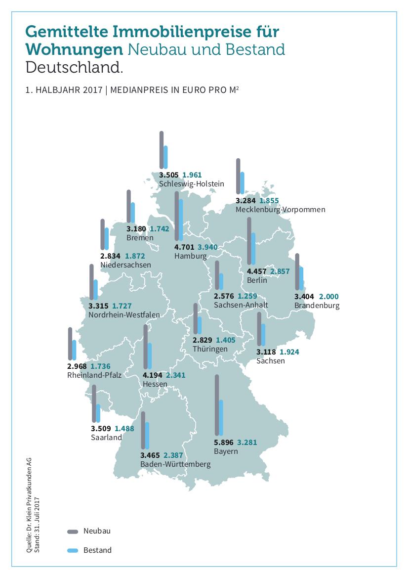 Deutschlandkarte mit mittleren Preisen pro Quadratmeter für Wohnungen je Bundesland