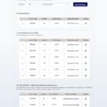 Zweiter Schritt Antragstellung Postbank Autokredit