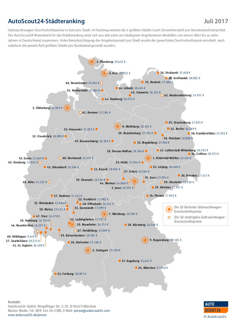 Infografik von AutoScout24 zu den durchschnittlichen Preisen für Gebrauchtwagen in den deutschen Städten.