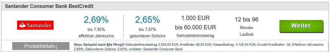 Santander Ratenkredit - bester Zweidrittelzins im März 2018