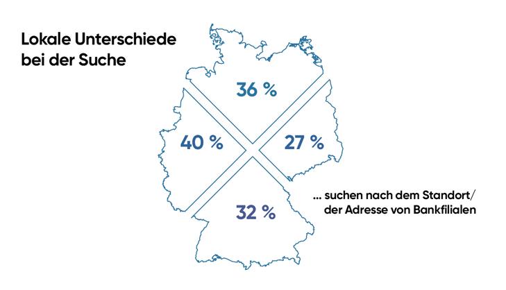 Suche nach Bankinformationen im Internet unterteilt nach Regionen in Deutschland