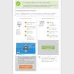 Siebter Schritt Antragstellung SWK Bank Autokredit