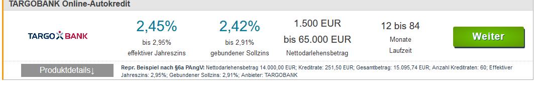 Targobank Autokredit - bester Effektivzins im März 2018