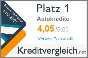 Verivox ist Testsieger in unserem Test der Autokredite für das 1. HJ 2021