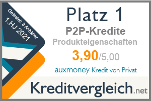 Testsiegel für die Kategorie Produkteigenschaften: 1. Platz für auxmoney Kredit von Privat