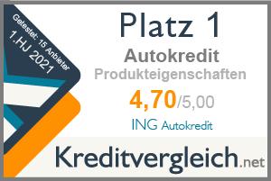 Testsiegel für die Kategorie Produkteigenschaften: 1. Platz für ING Autokredit
