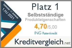 Testsiegel für die Kategorie Produkteigenschaften: 1. Platz für ING Ratenkredit