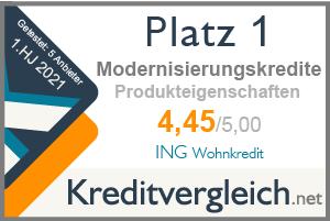 Testsiegel für die Kategorie Produkteigenschaften: 1. Platz für ING Wohnkredit