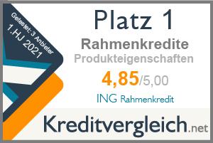 Testsiegel für die Kategorie Produkteigenschaften: 1. Platz für ING Rahmenkredit