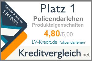 Testsiegel für die Kategorie Produkteigenschaften: 1. Platz für LV-Kredit.de Policendarlehen
