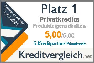 Testsiegel für die Kategorie Produkteigenschaften: 1. Platz für S-Kreditpartner Privatkredit