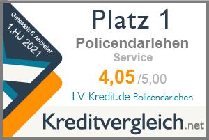 Testsiegel für die Kategorie Service: 1. Platz für LV-Kredit.de Policendarlehen