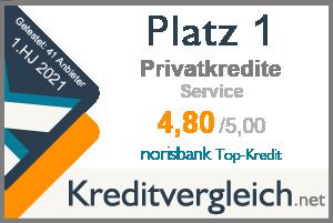 Testsiegel für die Kategorie Service: 1. Platz für norisbank Top-Kredit