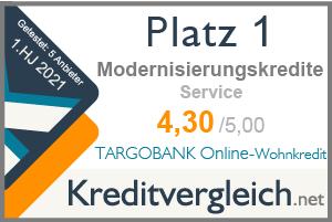 Testsiegel für die Kategorie Service: 1. Platz für TARGOBANK Online-Wohnkredit