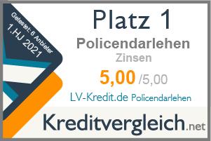 Testsiegel für die Kategorie Zinsen: 1. Platz für LV-Kredit.de Policendarlehen