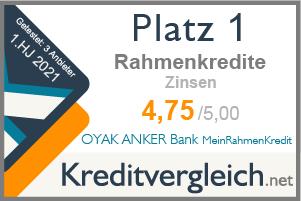 Testsiegel für die Kategorie Zinsen: 1. Platz für OYAK ANKER Bank MeinRahmenKredit