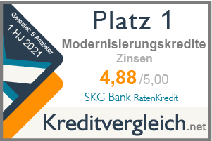 Testsiegel für die Kategorie Zinsen: 1. Platz für SKG Bank RatenKredit