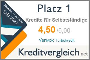 Verivox ist Testsieger in unserem Test der Kredite für Selbstständige für das 1. HJ 2021