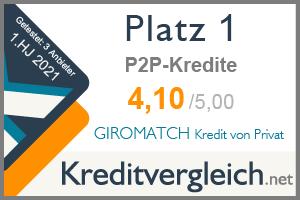 GIROMATCH ist Testsieger in unserem Test der P2P-Kredite für das 1. HJ 2021