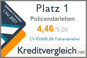 LV-Kredit.de ist Testsieger in unserem Test der Policendarlehen für das 1. HJ 2021