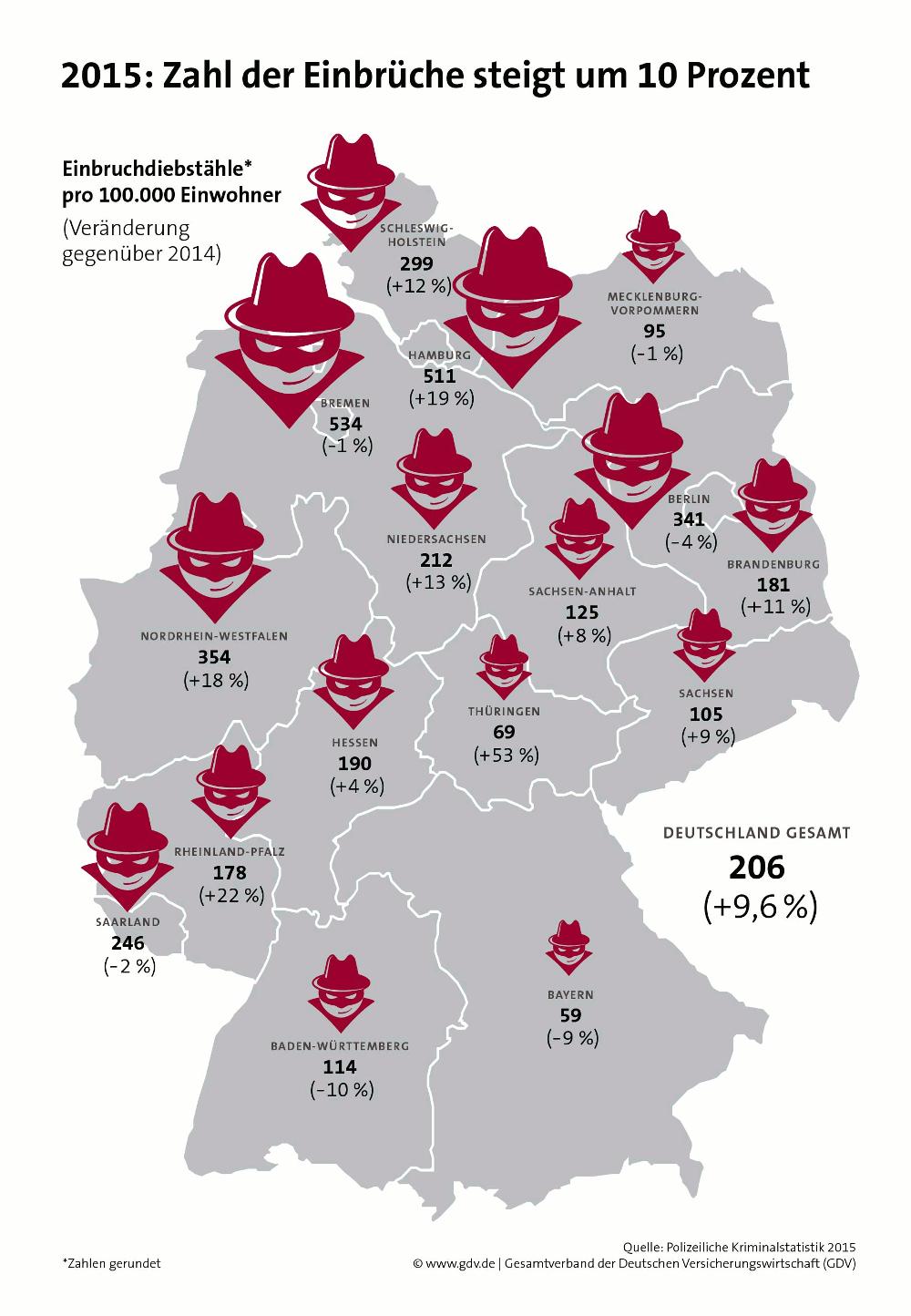 Deutschlandkarte mit Einbrechersymbolen je nach Häufigkeit der Straftaten